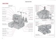 Janome JL-603 Overlocker PDF instruction manual