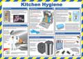 Kitchen Hygiene Poster