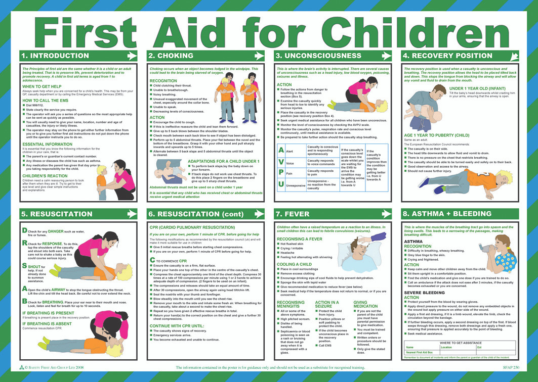 First Aid for Children Poster - easi-med.com ~ Emergency Aid Supplies ...