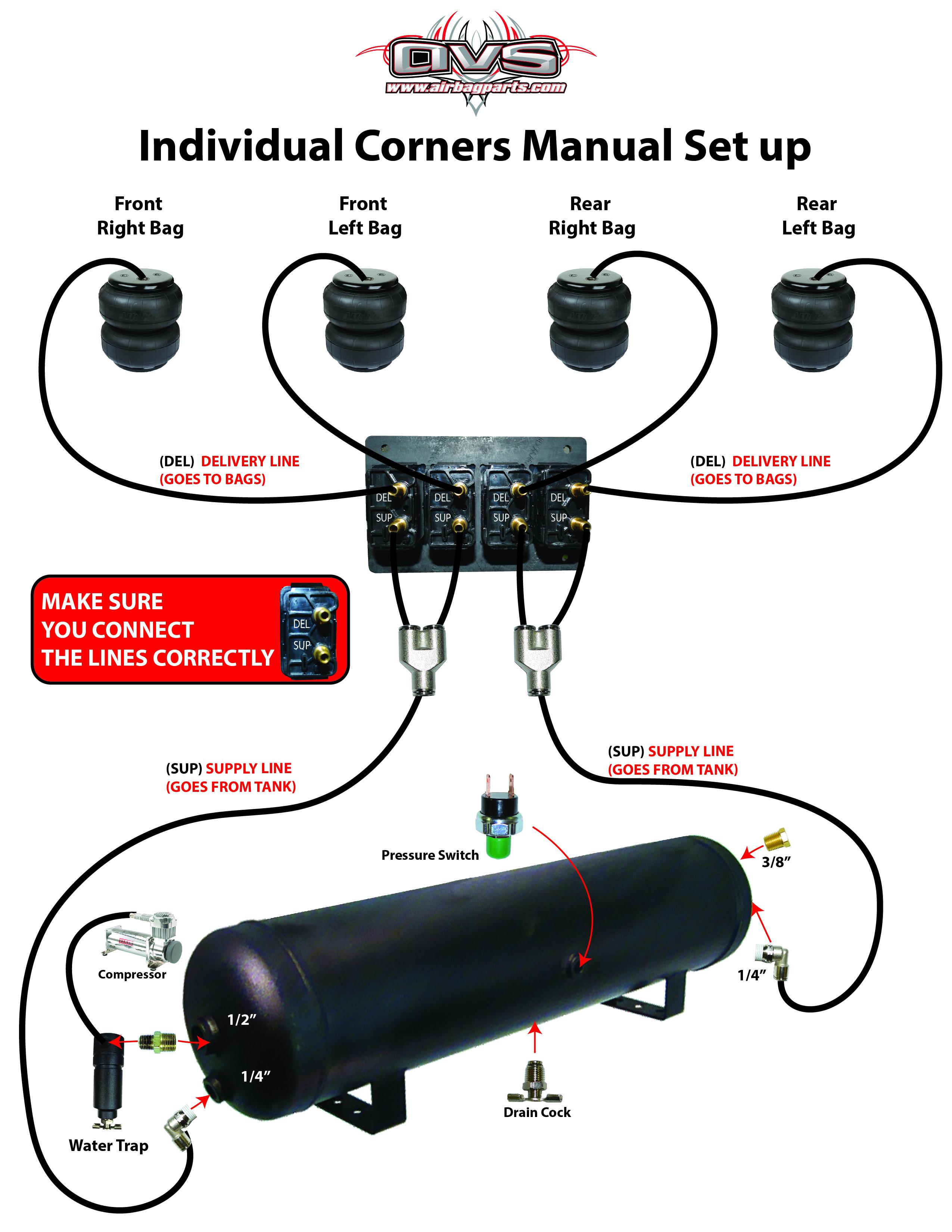 front-back-kit-manual-set-up-4-corners-01.jpg