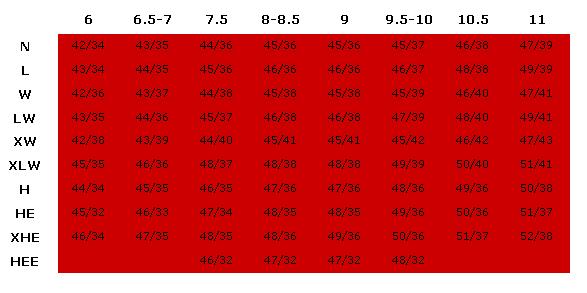 sergio-grasso-boot-chart.jpg