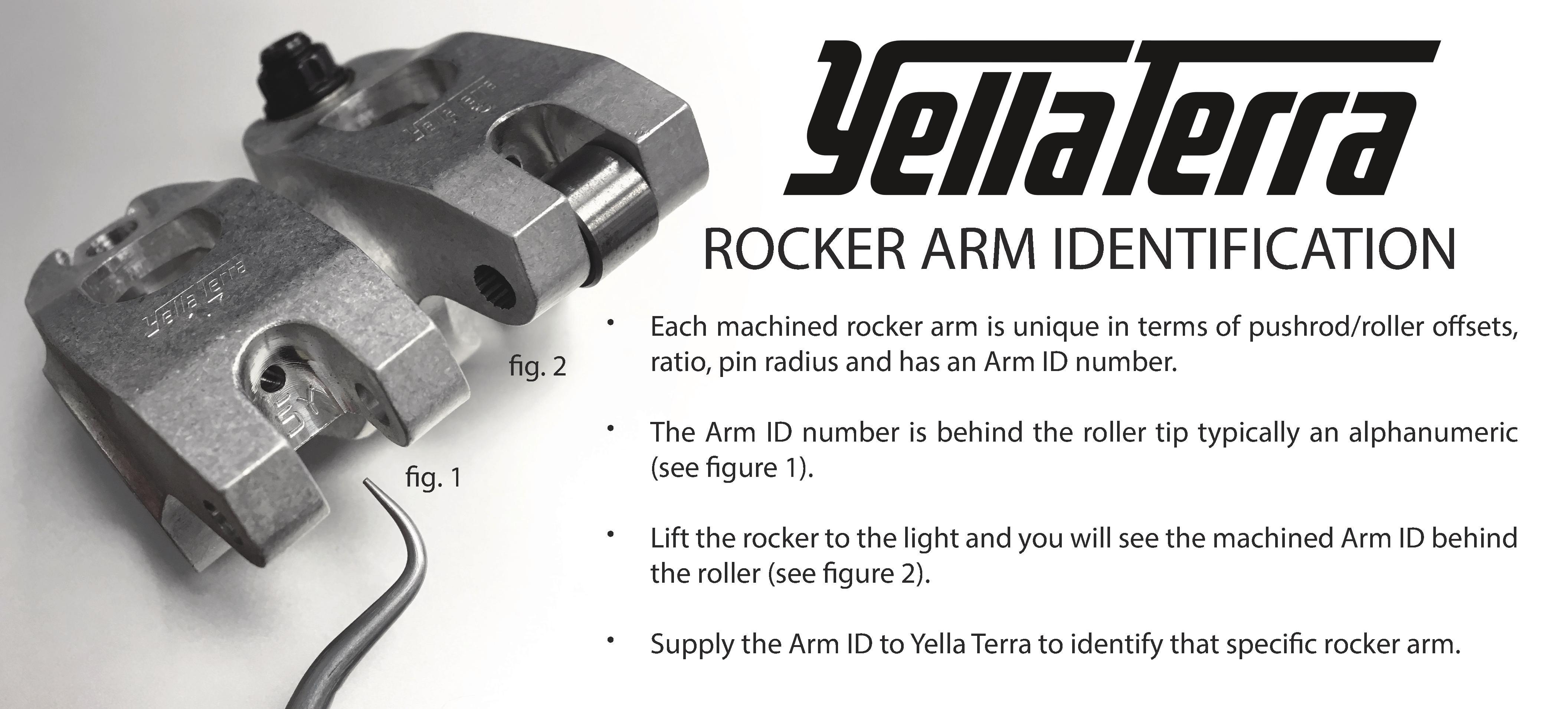 rocker-arm-id.jpg