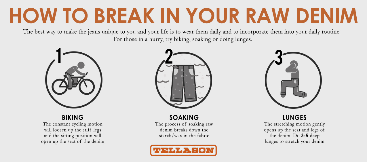 how-to-break-in-raw-denim.jpg