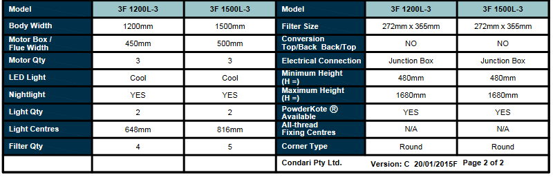 3f-90-features-2.png