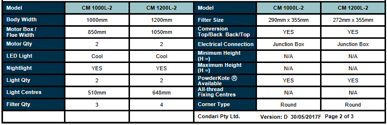 cm-60-features-2.png