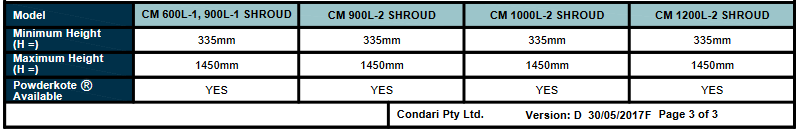 cm-60-features-3.png