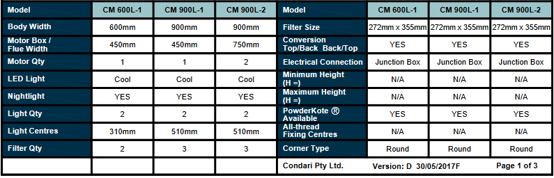 cm-60-features.png