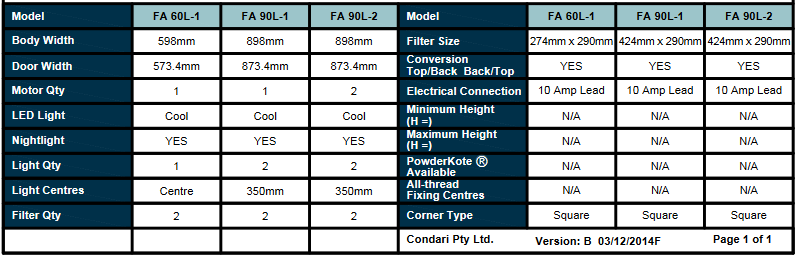 fa-60-features.png