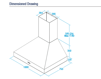 montreal-100-dimensions-1.png