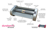 Shown is a view of the gray Duralam Integra Laminator, calling out all the features (Cool School Studios 12000).