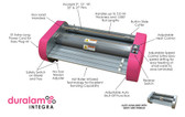 Shown is a view of the pink Duralam Integra Laminator, calling out all the features (Cool School Studios 12001).