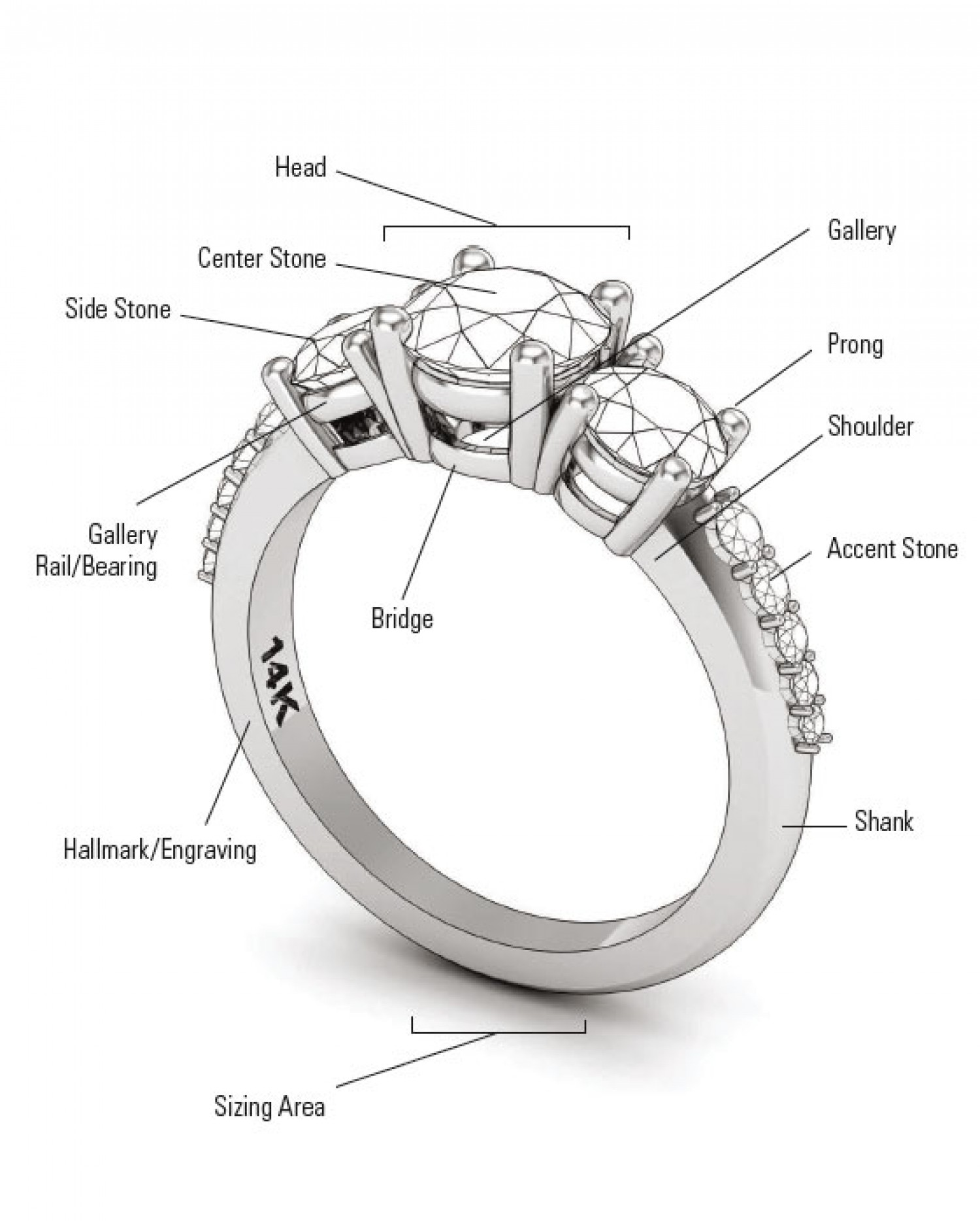 Parts of the engagement ring: stone, band, shank, railing, prong