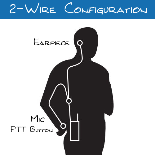 2 Wire Earpieces