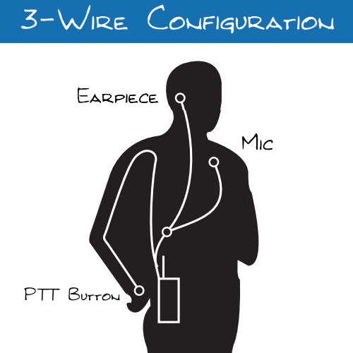 3 Wire Earpieces