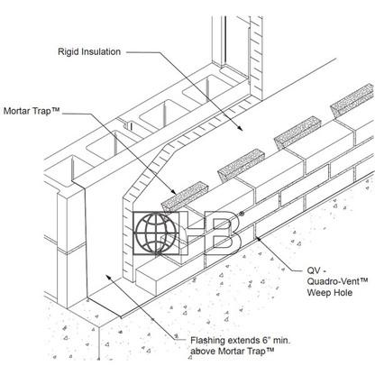 Hohmann and Barnard Mortar Trap