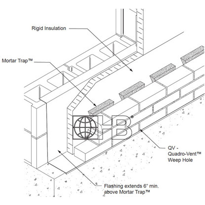 HB Mortar Trap