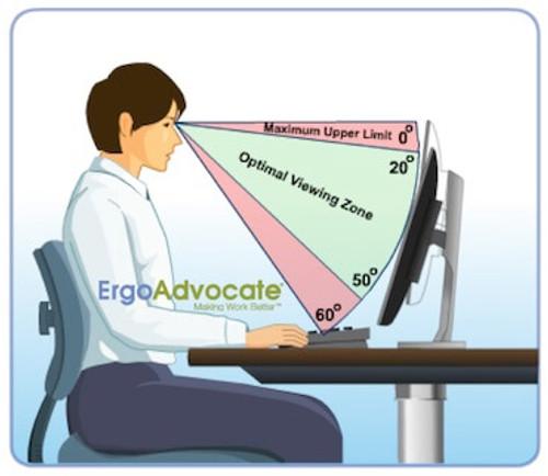 Eye Strain, Neck Pain and Monitor Ergonomics (Conventional Wisdom vs Ergonomics Evidence)