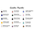 Pictures, names and descriptions of gemstones.