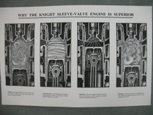 Poster: Why The Knight Sleeve-Valve Engine Is Superior