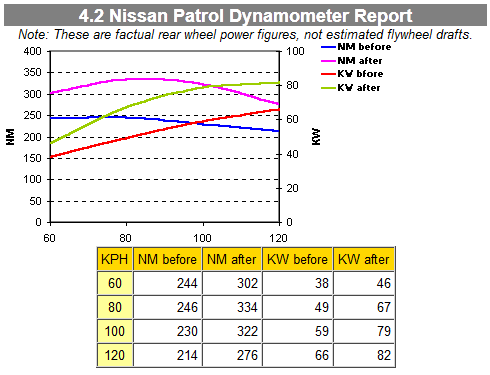 42nissan.png