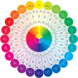 Essential Color Wheel Companion: Choose Perfect Colors with Confidence by Joen Wolfrom