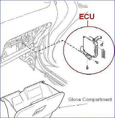 2003 Toyota Celica Fuse Box Diagram