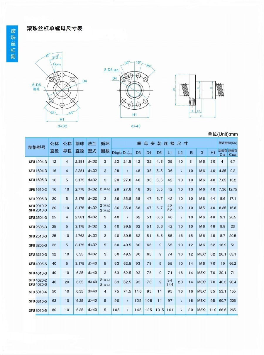 ball-screw-datasheet1.jpg