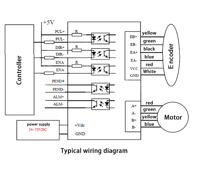 closed-loop-stepper-motor-5.png