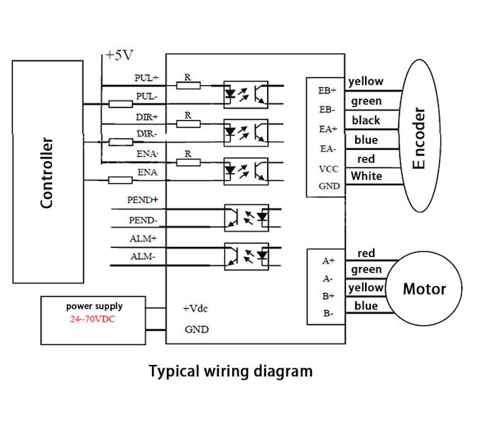 closed-loop-stepper-motor-5.png