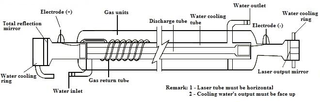 laser-tube-setup.png