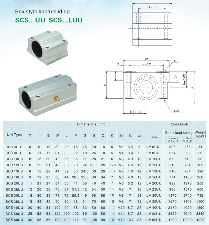 linear-bearing-dimensions3.jpg