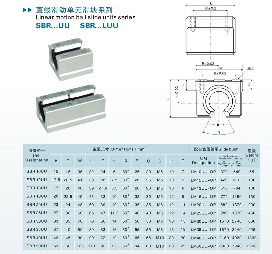 sbr-bearing-datasheet1.jpg