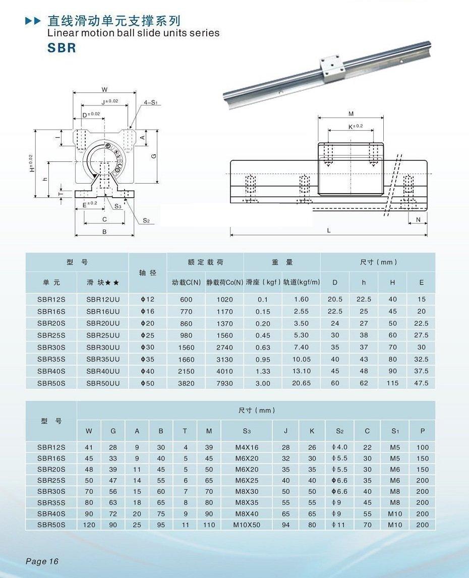 sbr-datasheet-1.jpg