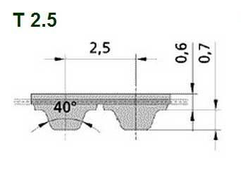 t2.5-belt-data.jpg
