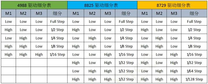 MKS Gen-L 1 0 Controller Board