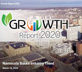 Growth Report: Nannicola Bucks Industry Trend
