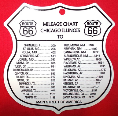 Small Metal Route 66 Shield Mileage Chart
