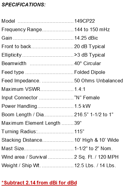 ws-149cp22-spec.png