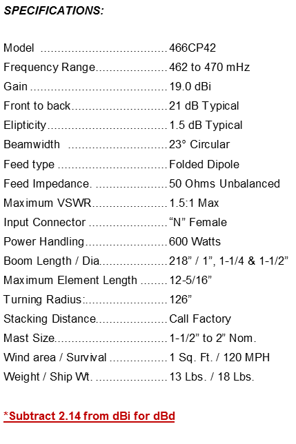 ws-466cp42-spec2.png