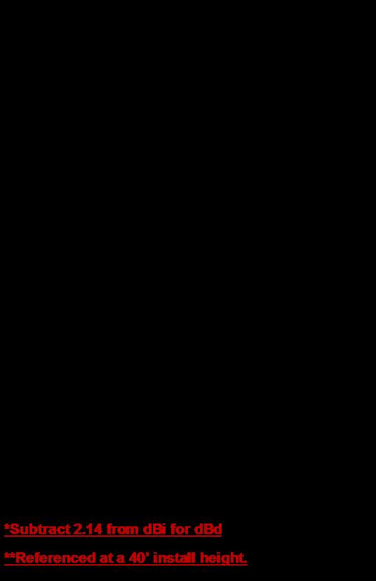 ws-fg6m6ln-v3-spec.png