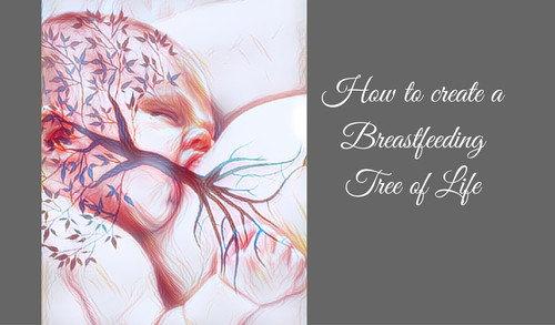 How to create Breastfeeding Tree Of Life Pictures