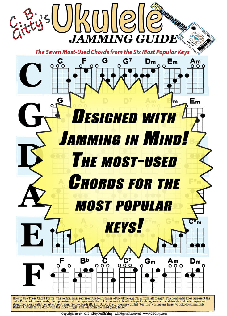 Ukulele Jamming Guide Poster - Glossy Color 12x18 Poster - Designed & Printed in the USA!