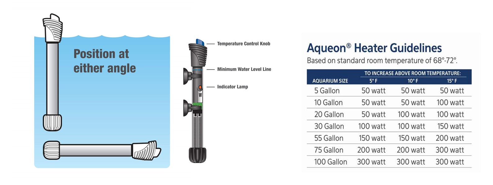 aqueon-submersible-fish-aquarium-heater-50w-pf002023-details.jpg
