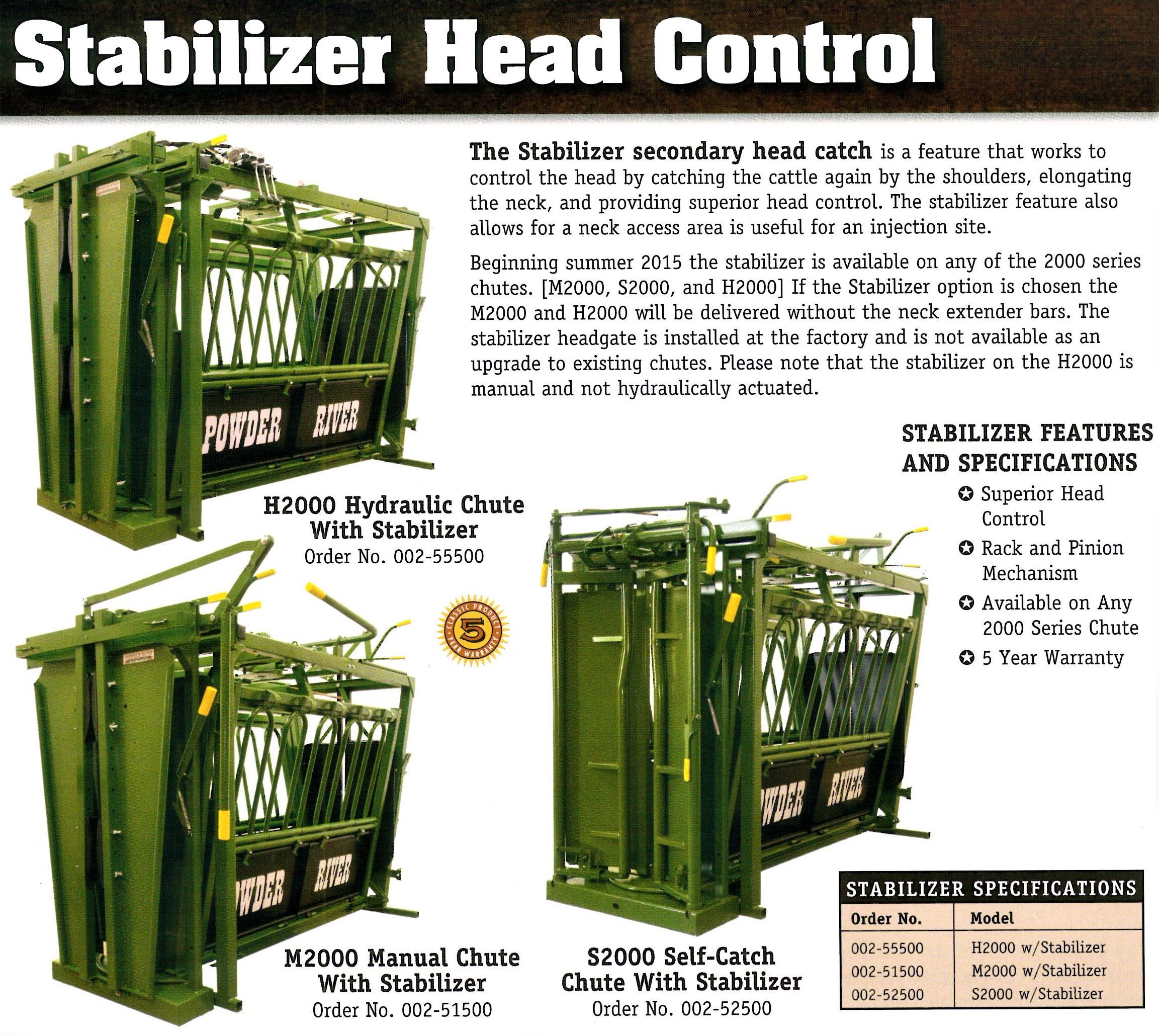 august-2020-powder-river-stabilizer-head-control-with-chutes.jpg