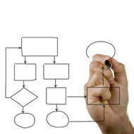 Process Mapping and Analysis Training