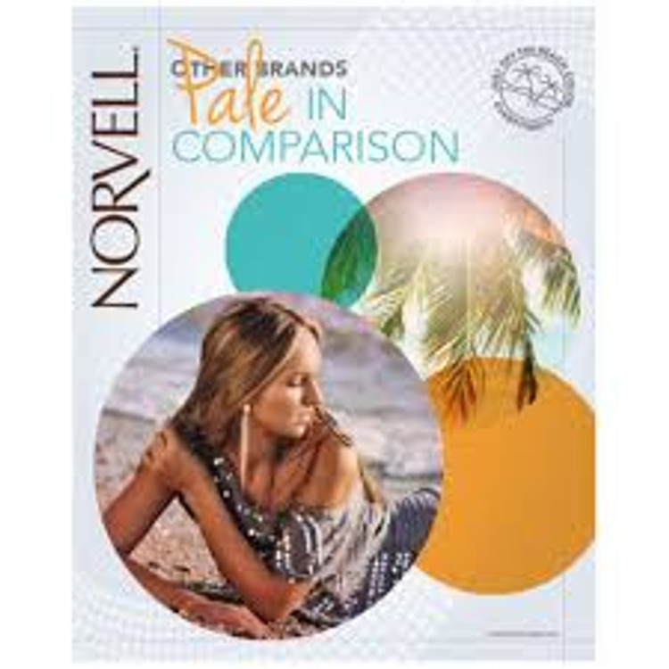 Norvell Sunless Tanning Poster