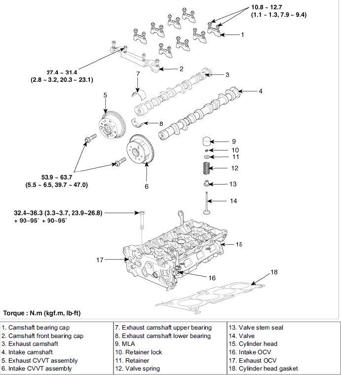 2 0t Theta Engine