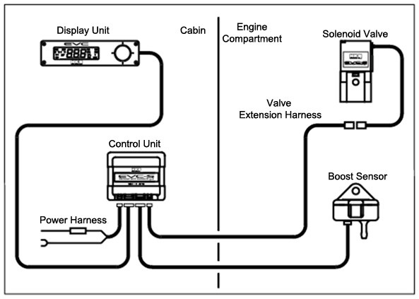 evc3__17144.1395921229.1280.1280?c=2 hks evc s boost controller universal genracer hks evc 4 wiring diagram at soozxer.org