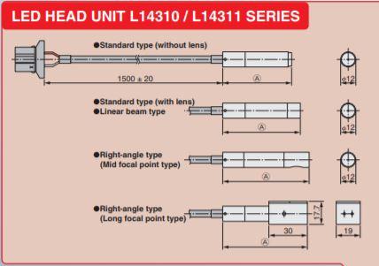 hamamatsu-l14310-l14311-beam-shape.jpg