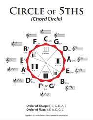 Chord Circle (Circle of 5ths)